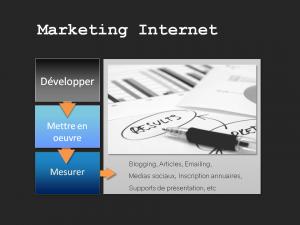 télésecrétaire et marketing internet