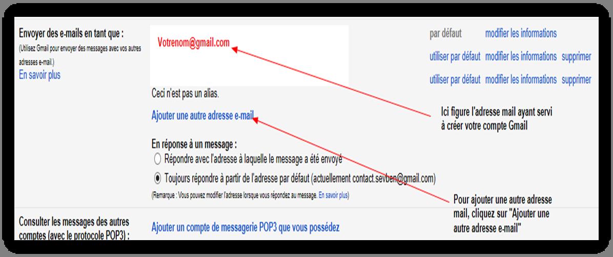 Paramétrer Gmail Pour Envoyer Des Emails Avec L Extension De