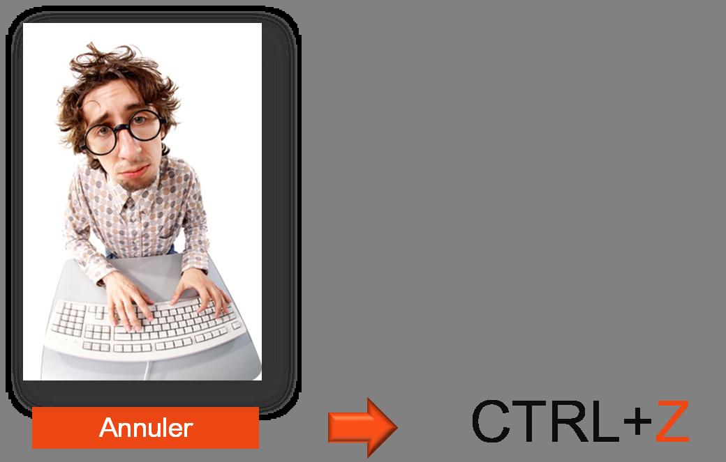 Le raccourci clavier CTRL+Z
