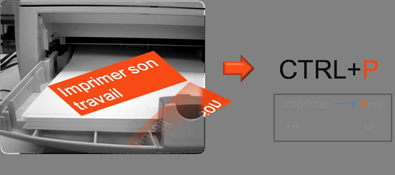 Appuyer sur les touches CTRL+P pour imprimer un fichier dans Word