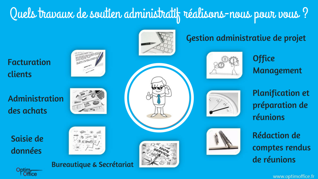 quels travaux de support administratif externaliser à Optim Office