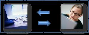 synchroniser des fichiers entre deux ordinateurs avec Windows Sync